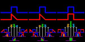 512px-Comparison_convolution_correlation.svg