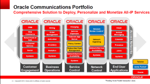 Oracle Communication Stack
